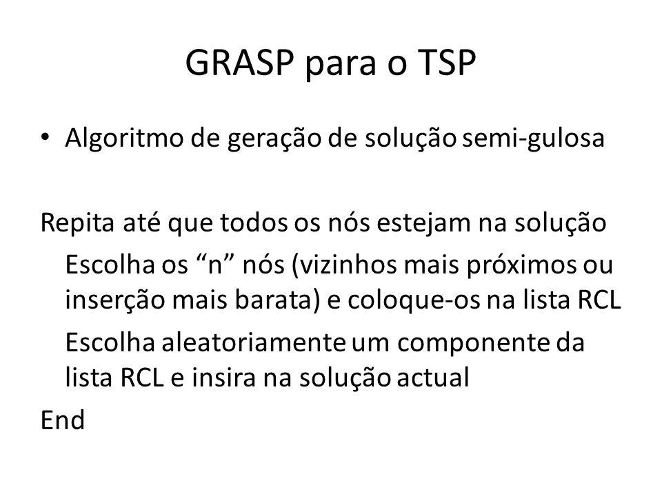 GRASP para o TSP Algoritmo de geração de solução semi-gulosa Repita até que todos os nós estejam na solução Escolha os n nós (vizinhos mais próximos o