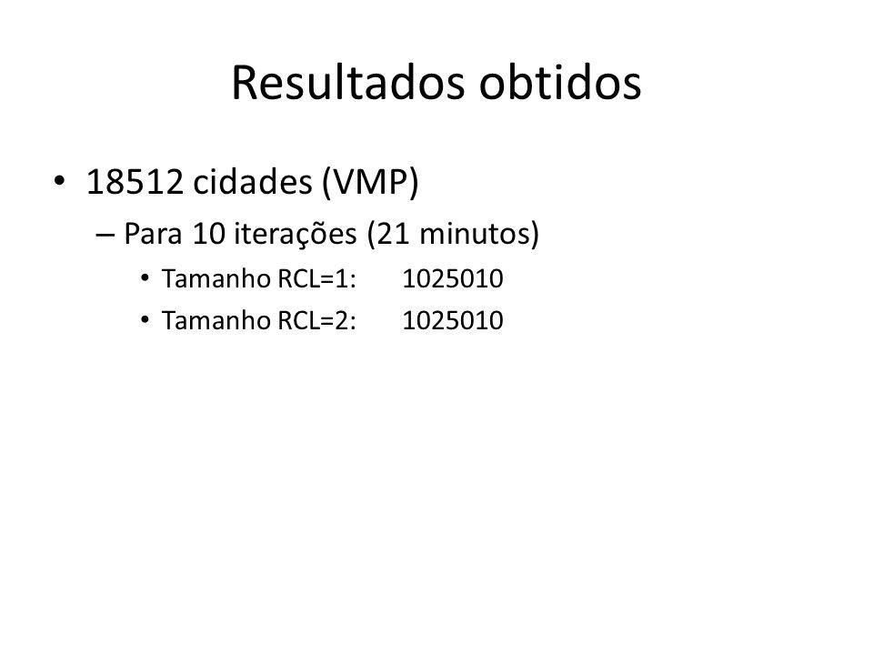 Resultados obtidos 18512 cidades (VMP) – Para 10 iterações (21 minutos) Tamanho RCL=1:1025010 Tamanho RCL=2:1025010