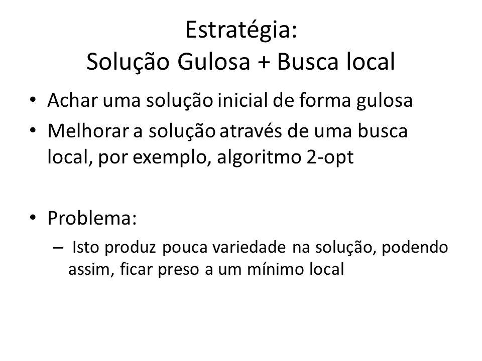 Estratégia: Solução Gulosa + Busca local Achar uma solução inicial de forma gulosa Melhorar a solução através de uma busca local, por exemplo, algorit