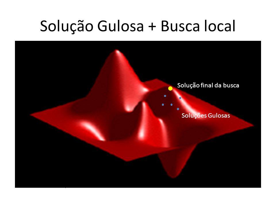 Solução Gulosa + Busca local x y cost Soluções Gulosas Solução final da busca