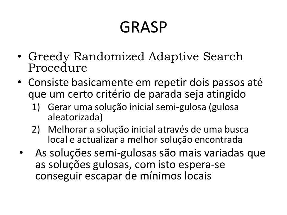GRASP Greedy Randomized Adaptive Search Procedure Consiste basicamente em repetir dois passos até que um certo critério de parada seja atingido 1)Gera