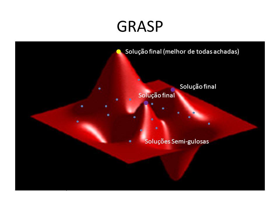 GRASP x y cost Soluções Semi-gulosas Solução final Solução final (melhor de todas achadas)