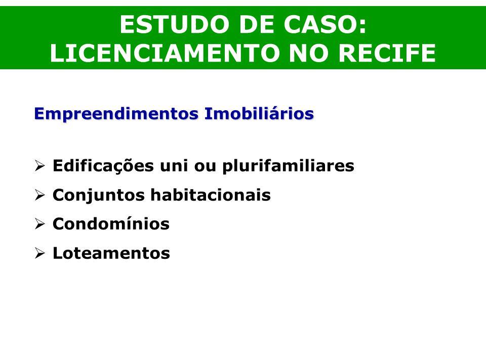 Empreendimentos Imobiliários Edificações uni ou plurifamiliares Conjuntos habitacionais Condomínios Loteamentos ESTUDO DE CASO: LICENCIAMENTO NO RECIF
