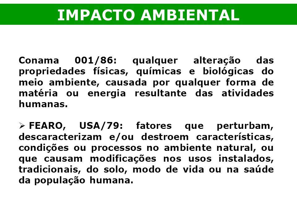 Conama 001/86: qualquer alteração das propriedades físicas, químicas e biológicas do meio ambiente, causada por qualquer forma de matéria ou energia r