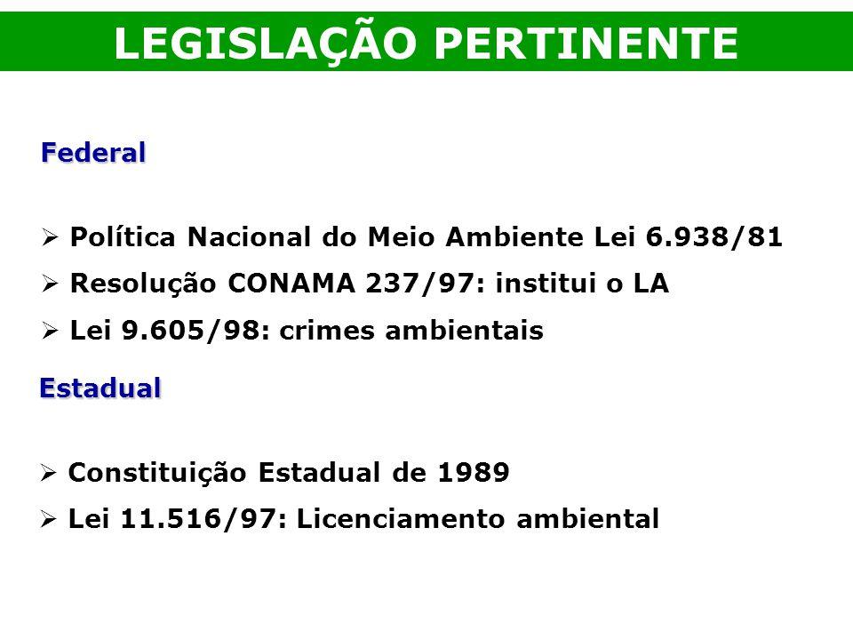 Federal Política Nacional do Meio Ambiente Lei 6.938/81 Resolução CONAMA 237/97: institui o LA Lei 9.605/98: crimes ambientais Estadual Constituição E