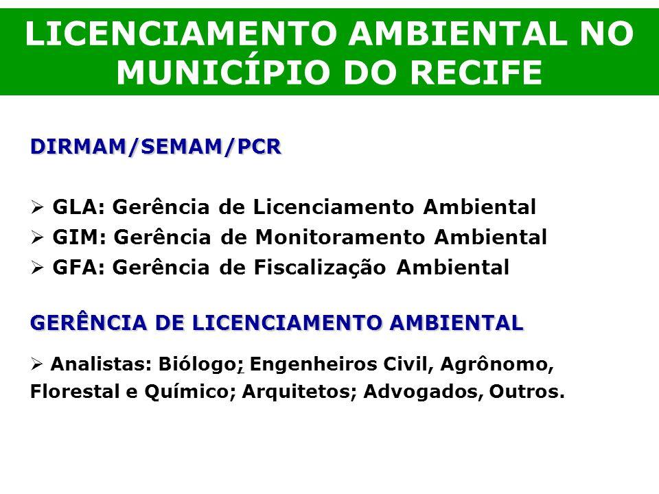 DIRMAM/SEMAM/PCR GLA: Gerência de Licenciamento Ambiental GIM: Gerência de Monitoramento Ambiental GFA: Gerência de Fiscalização Ambiental GERÊNCIA DE