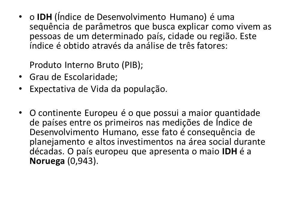 o IDH (Índice de Desenvolvimento Humano) é uma sequência de parâmetros que busca explicar como vivem as pessoas de um determinado país, cidade ou regi