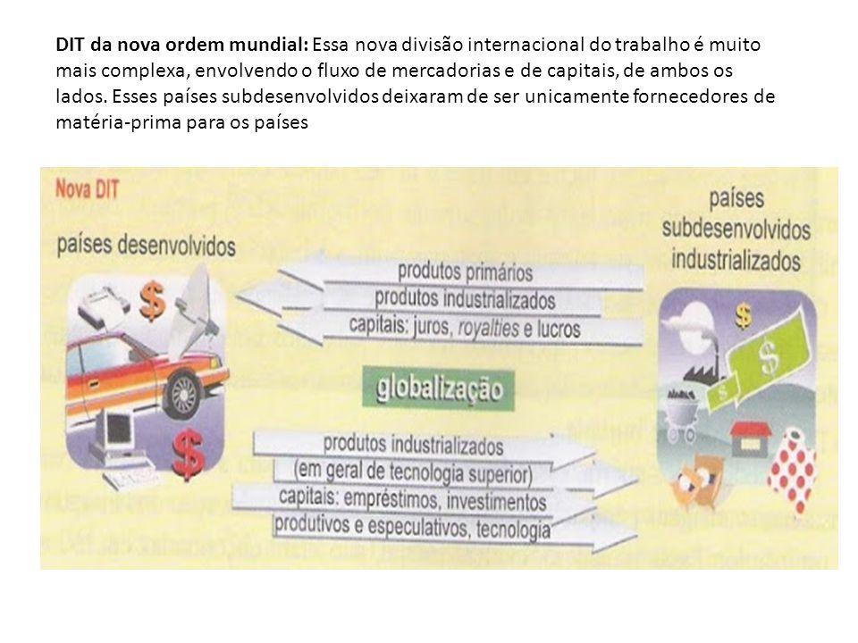 DIT da nova ordem mundial: Essa nova divisão internacional do trabalho é muito mais complexa, envolvendo o fluxo de mercadorias e de capitais, de ambo