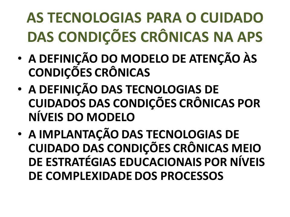 AS TECNOLOGIAS PARA O CUIDADO DAS CONDIÇÕES CRÔNICAS NA APS A DEFINIÇÃO DO MODELO DE ATENÇÃO ÀS CONDIÇÕES CRÔNICAS A DEFINIÇÃO DAS TECNOLOGIAS DE CUIDADOS DAS CONDIÇÕES CRÔNICAS POR NÍVEIS DO MODELO A IMPLANTAÇÃO DAS TECNOLOGIAS DE CUIDADO DAS CONDIÇÕES CRÔNICAS MEIO DE ESTRATÉGIAS EDUCACIONAIS POR NÍVEIS DE COMPLEXIDADE DOS PROCESSOS