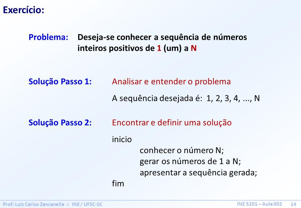 Prof: Luiz Carlos Zancanella :: INE / UFSC-SC 14 INE 5201 – Aula 002 Exercício: Problema: Deseja-se conhecer a sequência de números inteiros positivos