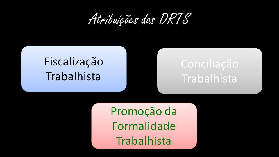 Atribuições das DRTS Fiscalização Trabalhista Conciliação Trabalhista Promoção da Formalidade Trabalhista