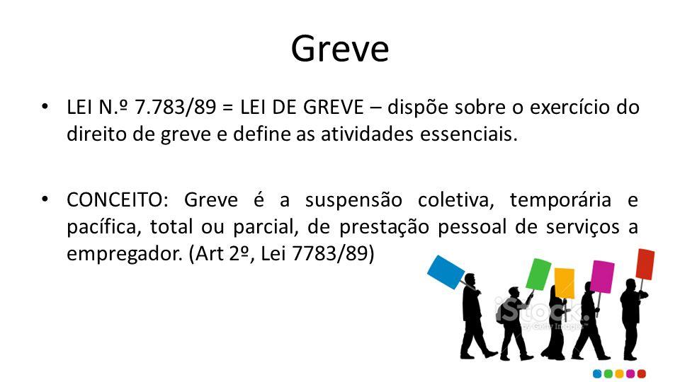 Greve LEI N.º 7.783/89 = LEI DE GREVE – dispõe sobre o exercício do direito de greve e define as atividades essenciais. CONCEITO: Greve é a suspensão