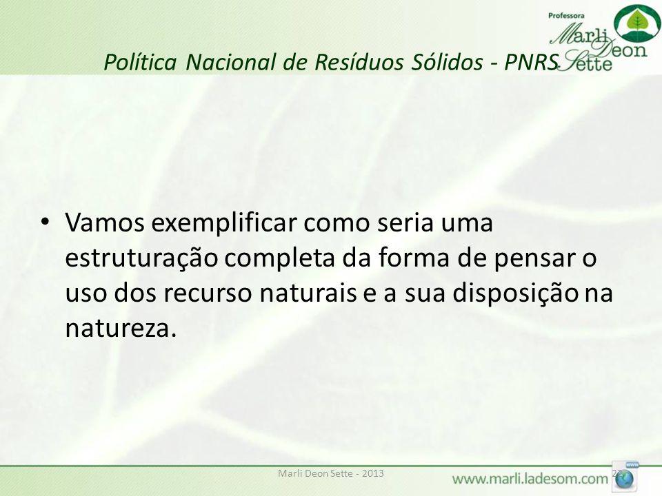 Marli Deon Sette - 201322 Política Nacional de Resíduos Sólidos - PNRS Vamos exemplificar como seria uma estruturação completa da forma de pensar o uso dos recurso naturais e a sua disposição na natureza.