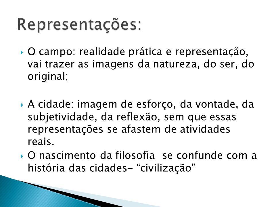 O campo: realidade prática e representação, vai trazer as imagens da natureza, do ser, do original; A cidade: imagem de esforço, da vontade, da subjet