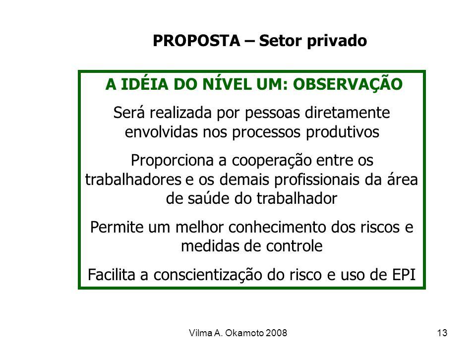 Vilma A. Okamoto 200813 PROPOSTA – Setor privado A IDÉIA DO NÍVEL UM: OBSERVAÇÃO Será realizada por pessoas diretamente envolvidas nos processos produ