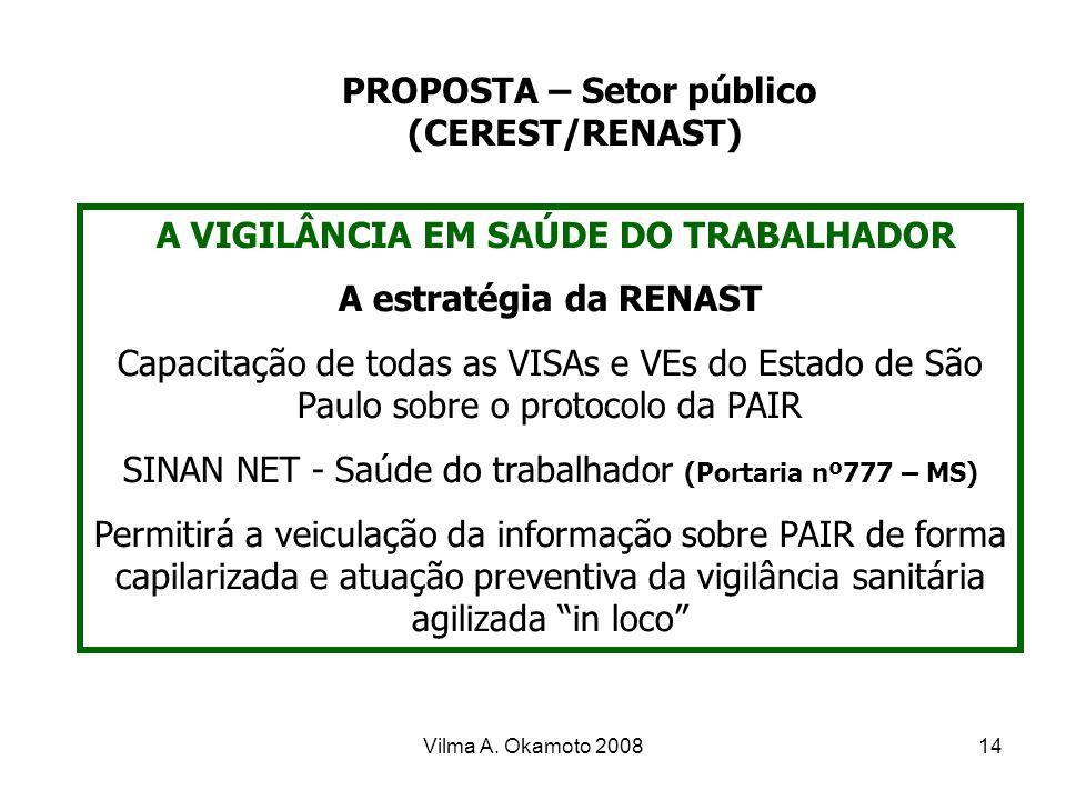 Vilma A. Okamoto 200814 PROPOSTA – Setor público (CEREST/RENAST) A VIGILÂNCIA EM SAÚDE DO TRABALHADOR A estratégia da RENAST Capacitação de todas as V