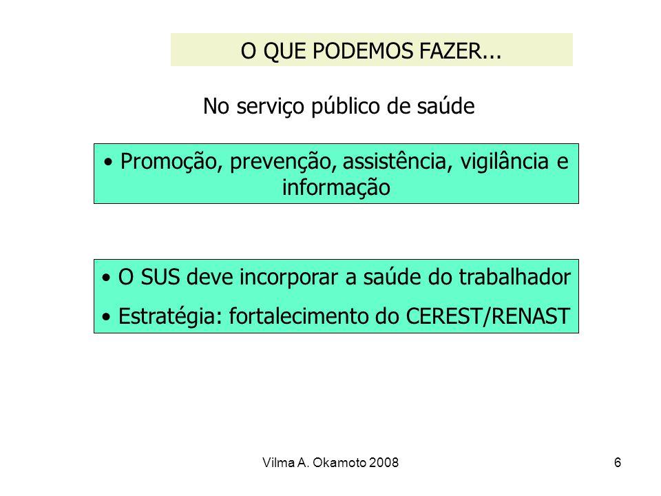 Vilma A.Okamoto 20087 O QUE PODEMOS FAZER..