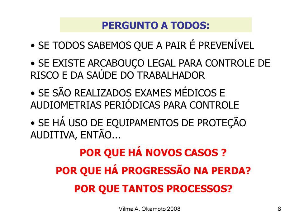 Vilma A. Okamoto 20088 SE TODOS SABEMOS QUE A PAIR É PREVENÍVEL SE EXISTE ARCABOUÇO LEGAL PARA CONTROLE DE RISCO E DA SAÚDE DO TRABALHADOR SE SÃO REAL