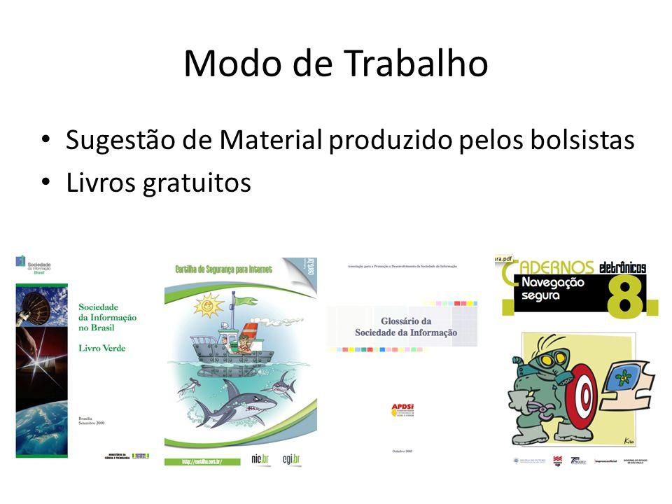 Modo de Trabalho Sugestão de Material produzido pelos bolsistas Livros gratuitos