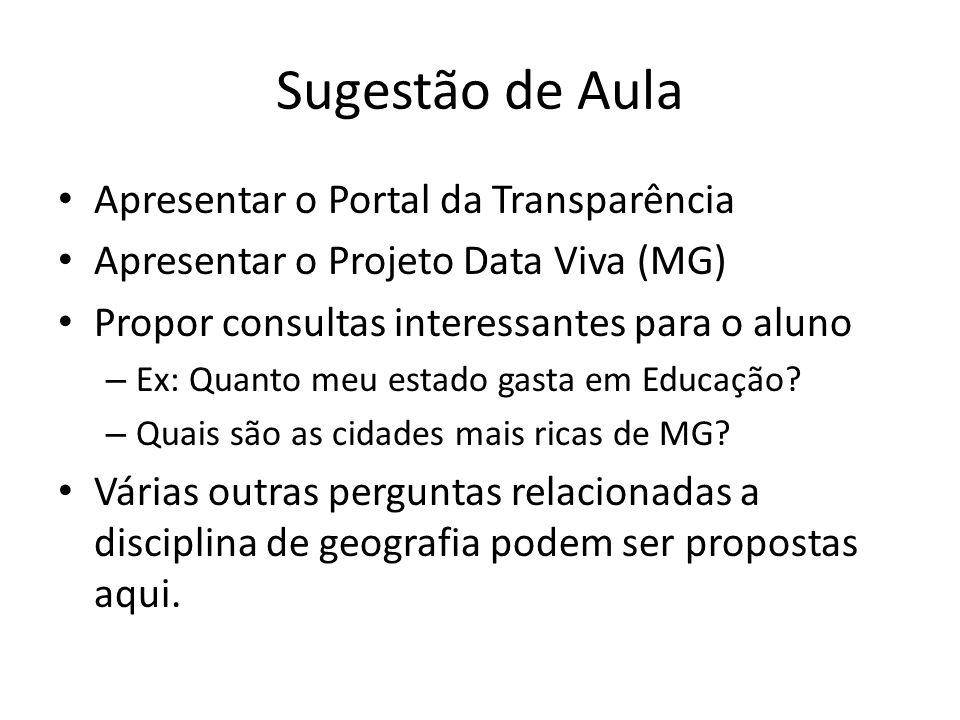 Sugestão de Aula Apresentar o Portal da Transparência Apresentar o Projeto Data Viva (MG) Propor consultas interessantes para o aluno – Ex: Quanto meu