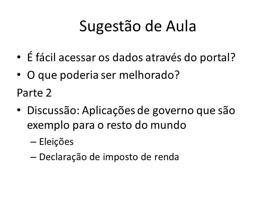 Sugestão de Aula É fácil acessar os dados através do portal.