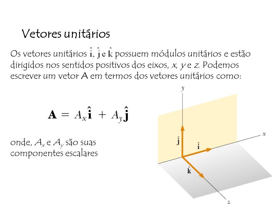 Vetores unitários Os vetores unitários possuem módulos unitários e estão dirigidos nos sentidos positivos dos eixos, x, y e z.