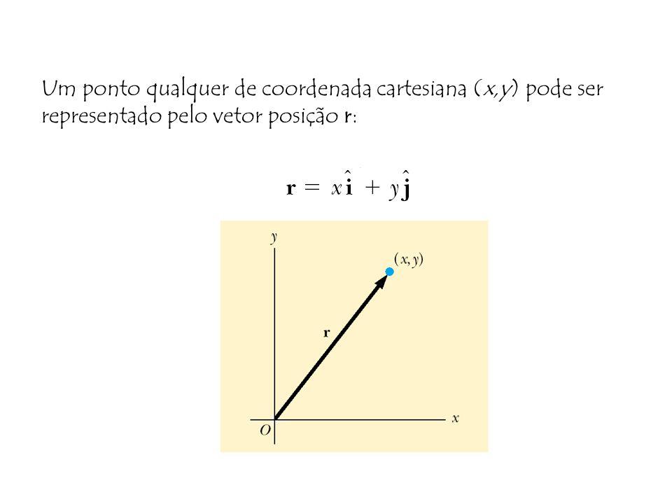 Um ponto qualquer de coordenada cartesiana (x,y) pode ser representado pelo vetor posição r: