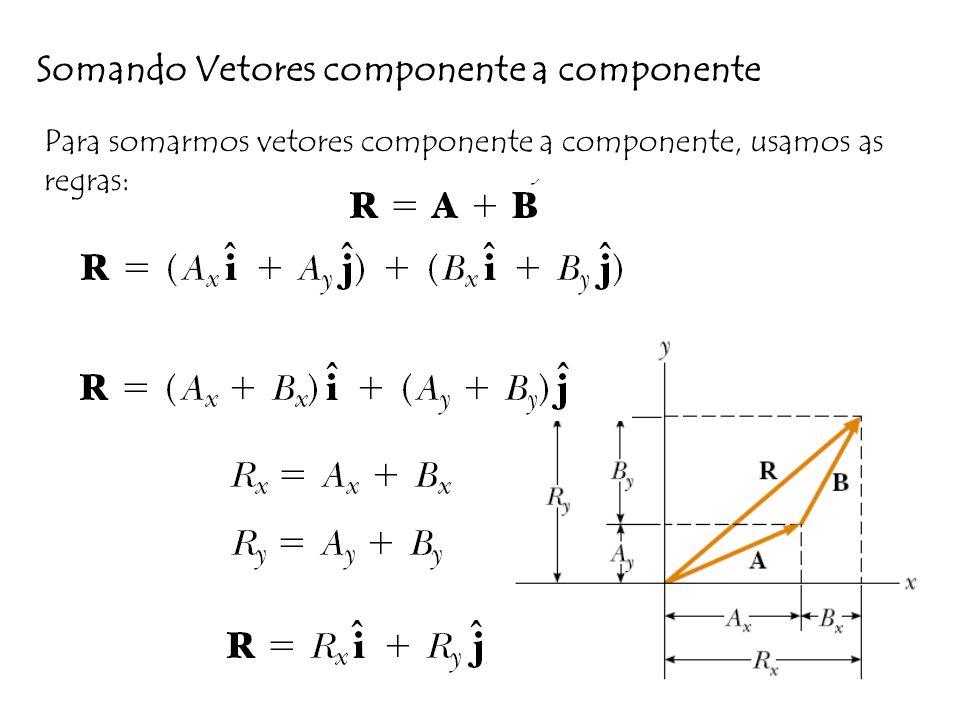 Somando Vetores componente a componente Para somarmos vetores componente a componente, usamos as regras: