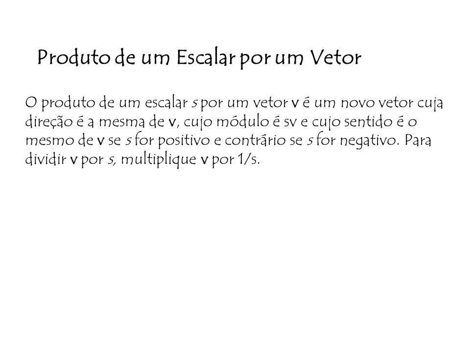 Produto de um Escalar por um Vetor O produto de um escalar s por um vetor v é um novo vetor cuja direção é a mesma de v, cujo módulo é sv e cujo sentido é o mesmo de v se s for positivo e contrário se s for negativo.