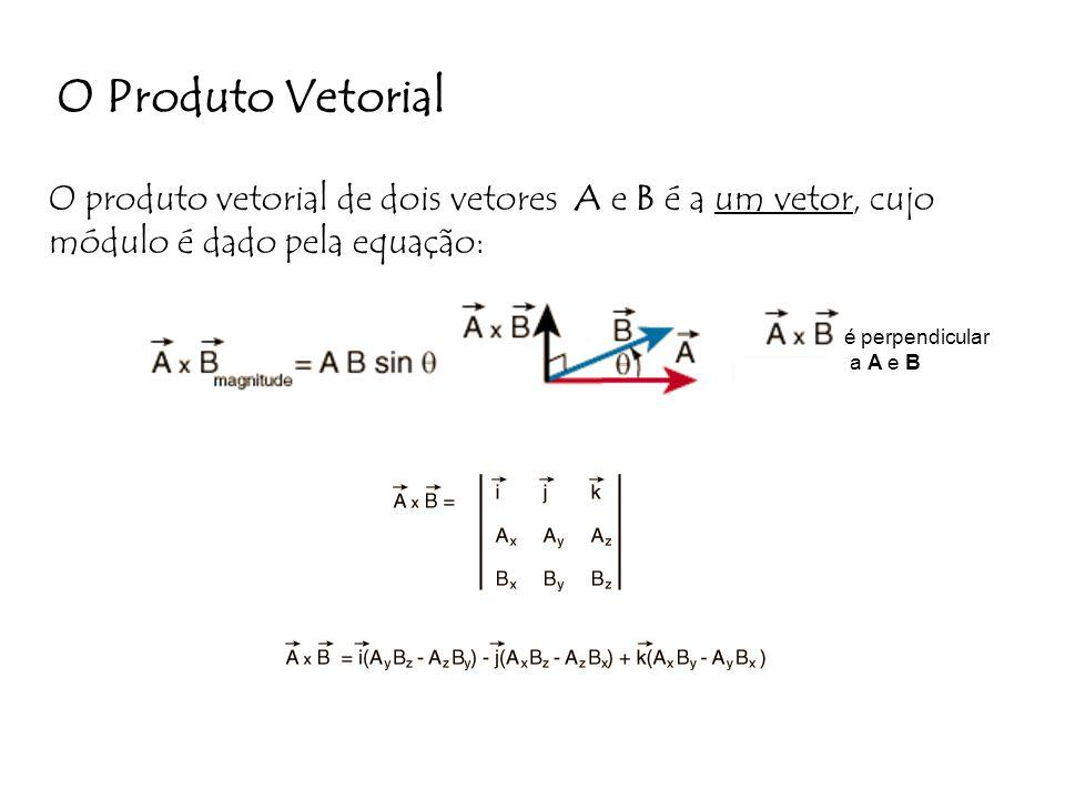 O Produto Vetorial O produto vetorial de dois vetores A e B é a um vetor, cujo módulo é dado pela equação: é perpendicular a A e B