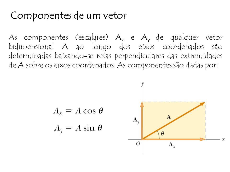 Componentes de um vetor As componentes (escalares) A x e A y de qualquer vetor bidimensional A ao longo dos eixos coordenados são determinadas baixando-se retas perpendiculares das extremidades de A sobre os eixos coordenados.