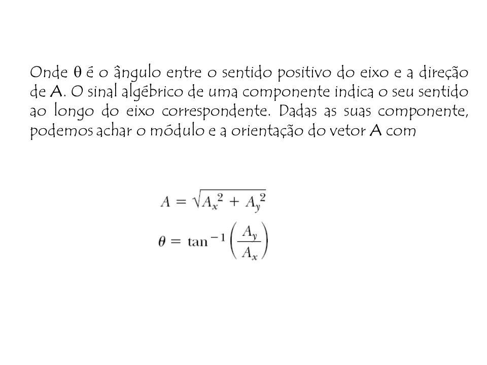 Onde é o ângulo entre o sentido positivo do eixo e a direção de A.