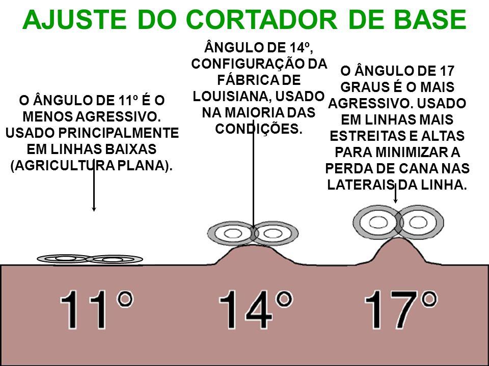 AJUSTE DO CORTADOR DE BASE O ÂNGULO DE 11º É O MENOS AGRESSIVO.