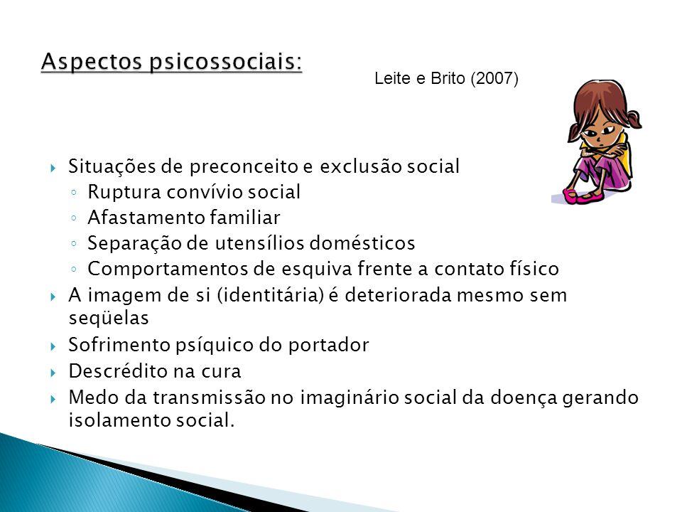 Situações de preconceito e exclusão social Ruptura convívio social Afastamento familiar Separação de utensílios domésticos Comportamentos de esquiva f