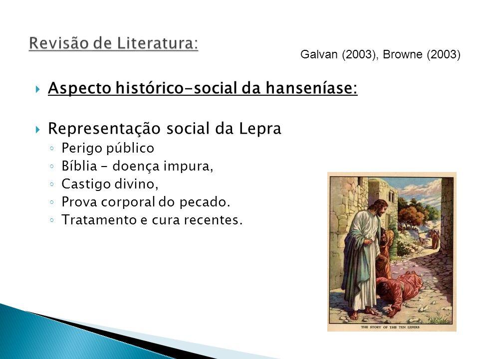 Aspecto histórico-social da hanseníase: Representação social da Lepra Perigo público Bíblia - doença impura, Castigo divino, Prova corporal do pecado.