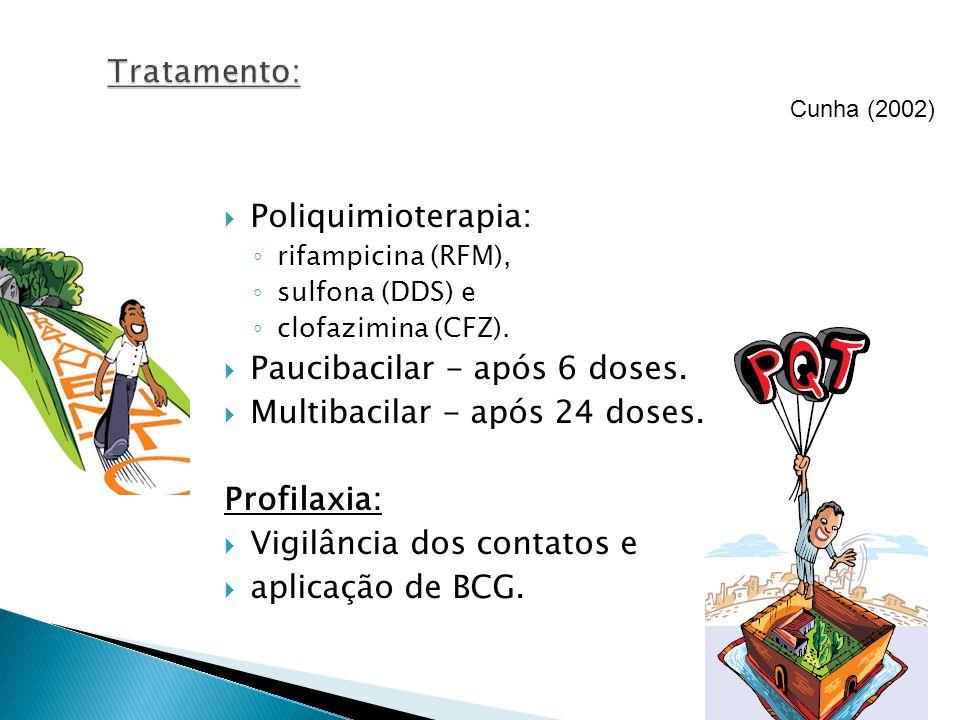 Poliquimioterapia: rifampicina (RFM), sulfona (DDS) e clofazimina (CFZ). Paucibacilar - após 6 doses. Multibacilar - após 24 doses. Profilaxia: Vigilâ