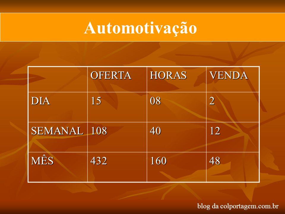 Automotivação OFERTAHORASVENDA DIA15082 SEMANAL1084012 MÊS43216048 blog da colportagem.com.br