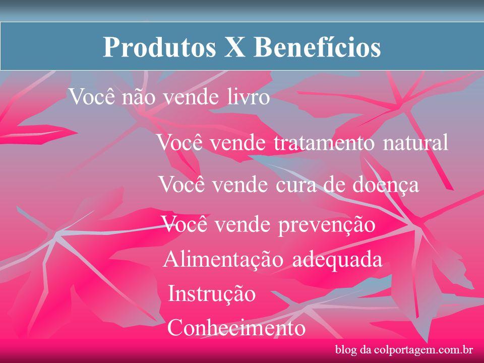 Produtos X Benefícios Você não vende livro Você vende tratamento natural Você vende cura de doença Você vende prevenção Alimentação adequada Instrução
