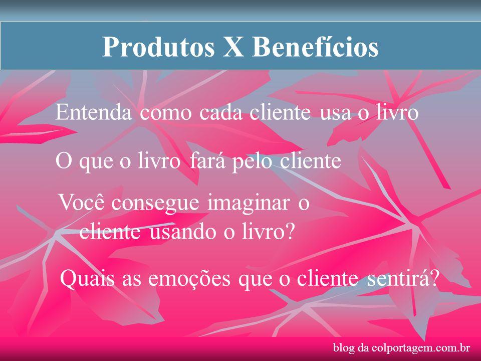Produtos X Benefícios Entenda como cada cliente usa o livro O que o livro fará pelo cliente Você consegue imaginar o cliente usando o livro? Quais as