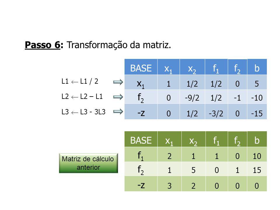 BASEx1x1 x2x2 f1f1 f2f2 b f1f1 211010 f2f2 150115 -z 32000 Passo 6: Transformação da matriz. BASEx1x1 x2x2 f1f1 f2f2 b x1x1 11/2 05 f2f2 0-9/21/2-10 -