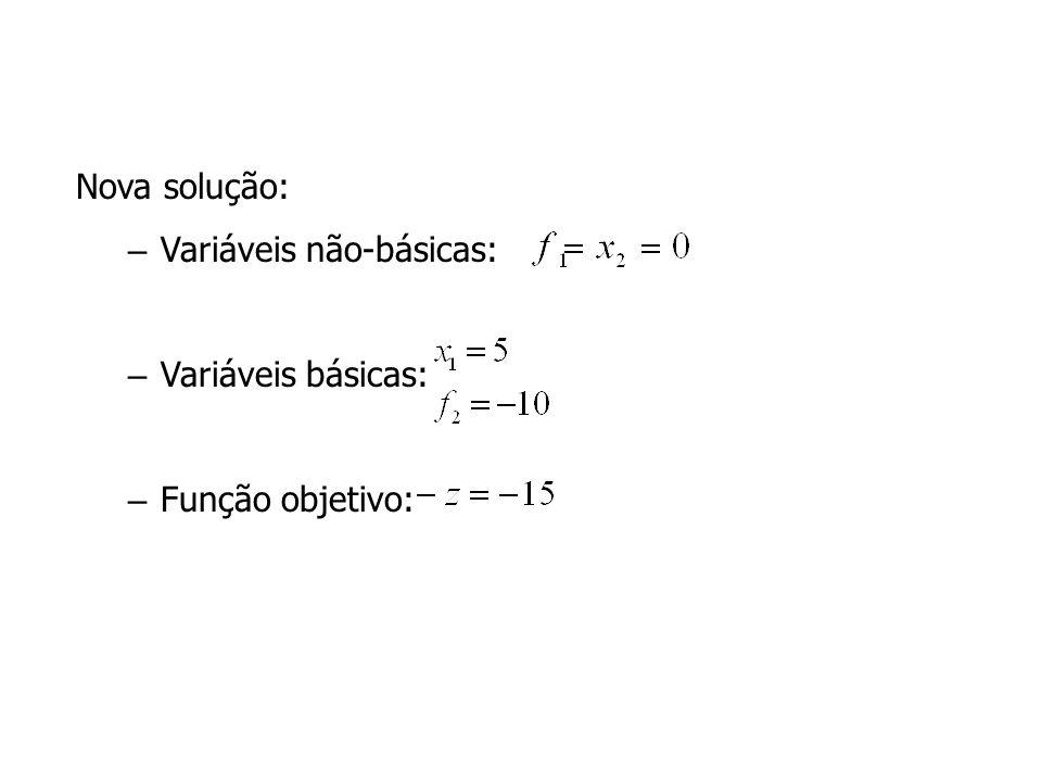 Nova solução: – Variáveis não-básicas: – Variáveis básicas: – Função objetivo: