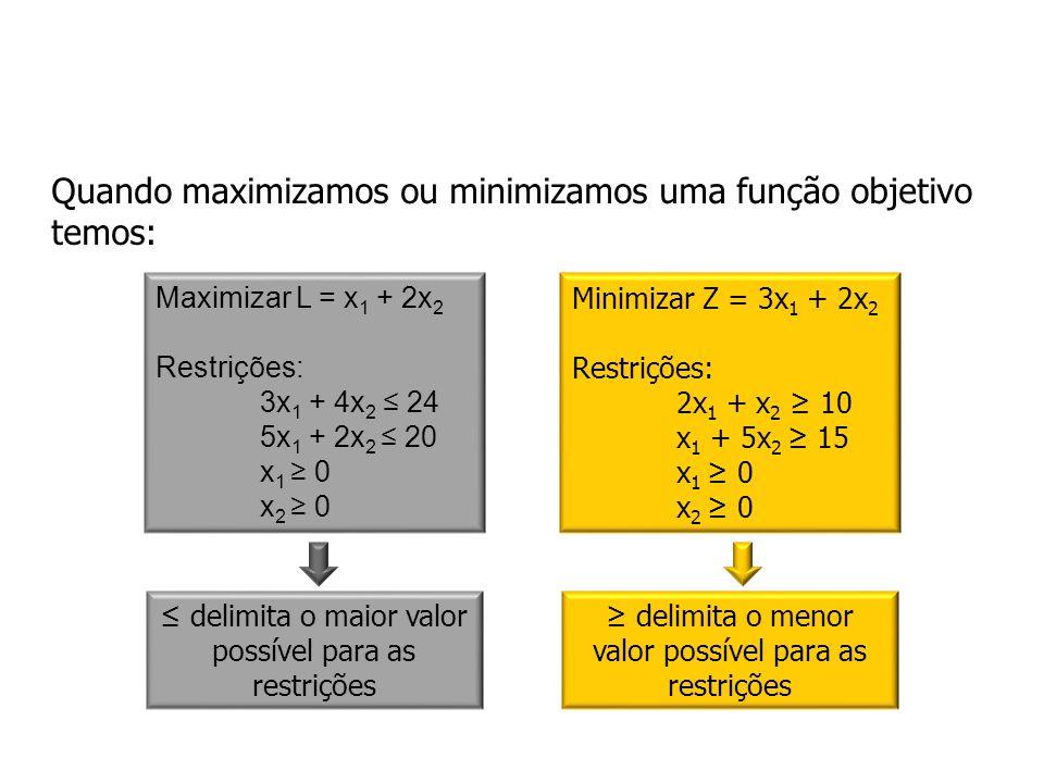 Quando maximizamos ou minimizamos uma função objetivo temos: Maximizar L = x 1 + 2x 2 Restrições: 3x 1 + 4x 2 24 5x 1 + 2x 2 20 x 1 0 x 2 0 Minimizar