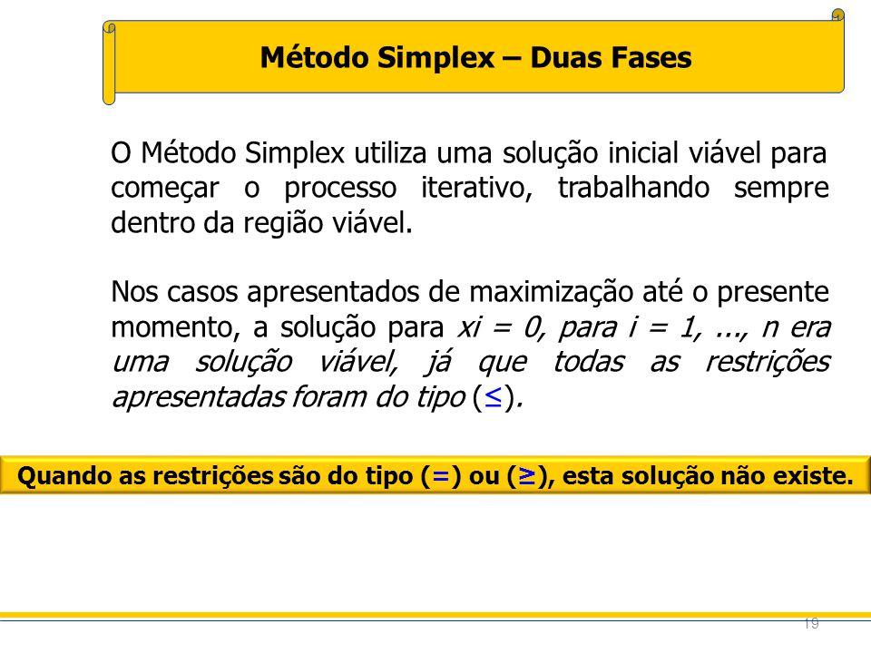 19 Método Simplex – Duas Fases O Método Simplex utiliza uma solução inicial viável para começar o processo iterativo, trabalhando sempre dentro da reg