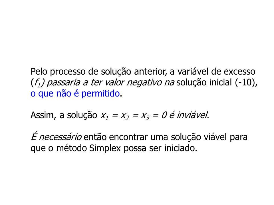 Pelo processo de solução anterior, a variável de excesso (f 1 ) passaria a ter valor negativo na solução inicial (-10), o que não é permitido. Assim,