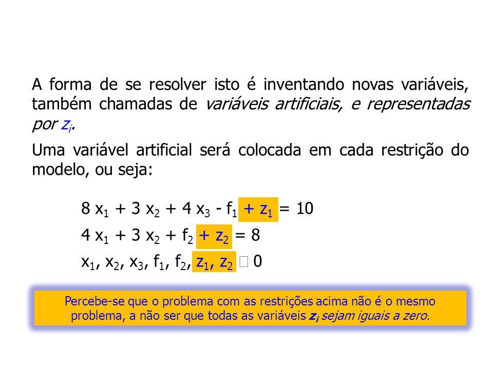 A forma de se resolver isto é inventando novas variáveis, também chamadas de variáveis artificiais, e representadas por z i. Uma variável artificial s