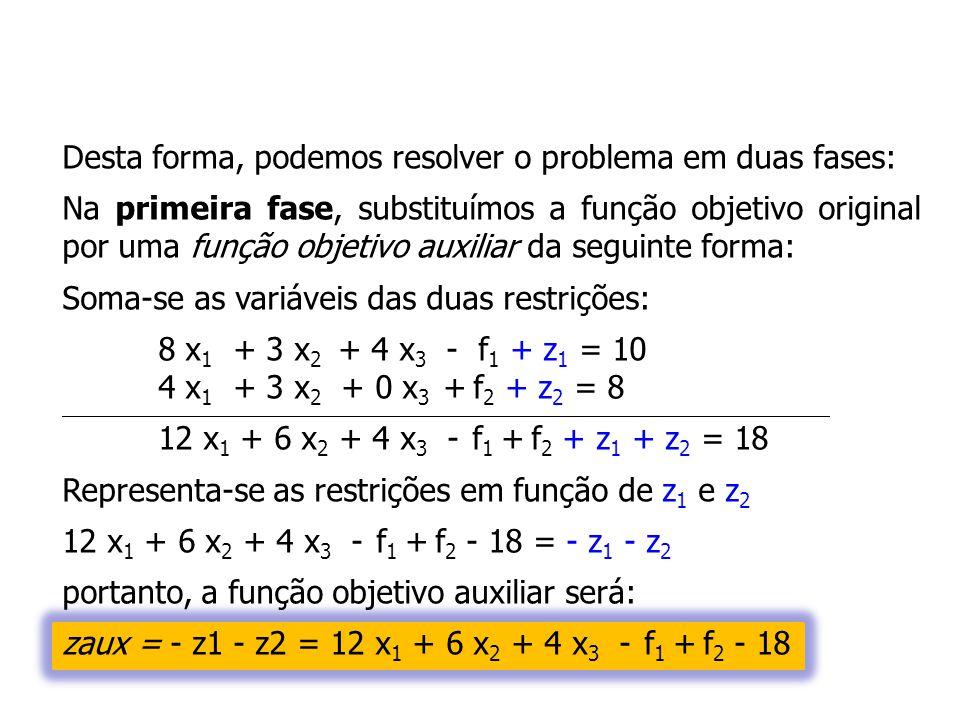 Desta forma, podemos resolver o problema em duas fases: Na primeira fase, substituímos a função objetivo original por uma função objetivo auxiliar da