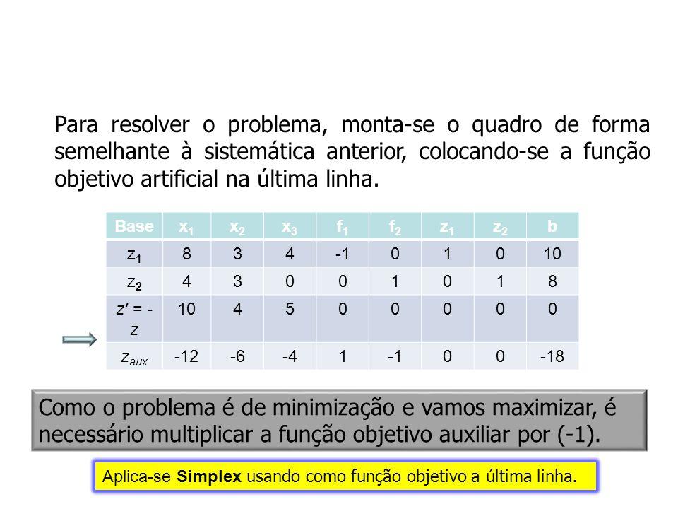 Para resolver o problema, monta-se o quadro de forma semelhante à sistemática anterior, colocando-se a função objetivo artificial na última linha. Bas