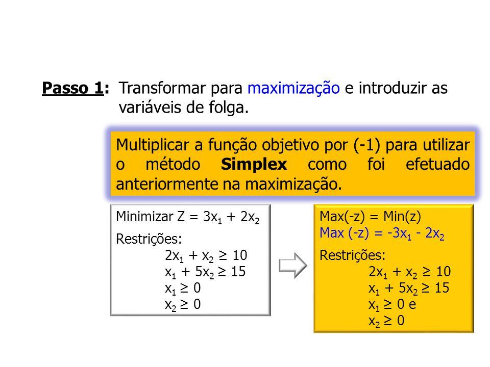 Desta forma, podemos resolver o problema em duas fases: Na primeira fase, substituímos a função objetivo original por uma função objetivo auxiliar da seguinte forma: Soma-se as variáveis das duas restrições: 8 x 1 + 3 x 2 + 4 x 3 - f 1 + z 1 = 10 4 x 1 + 3 x 2 + 0 x 3 + f 2 + z 2 = 8 12 x 1 + 6 x 2 + 4 x 3 - f 1 + f 2 + z 1 + z 2 = 18 Representa-se as restrições em função de z 1 e z 2 12 x 1 + 6 x 2 + 4 x 3 - f 1 + f 2 - 18 = - z 1 - z 2 portanto, a função objetivo auxiliar será: zaux = - z1 - z2 = 12 x 1 + 6 x 2 + 4 x 3 - f 1 + f 2 - 18