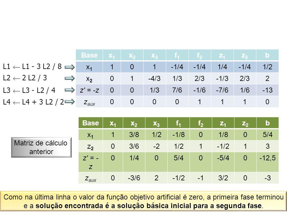 Basex1x1 x2x2 x3x3 f1f1 f2f2 z1z1 z2z2 b x1x1 101-1/4 1/4-1/41/2 x2x2 01-4/31/32/3-1/32/32 z' = -z001/37/6-1/6-7/61/6-13 z aux 00001110 Basex1x1 x2x2