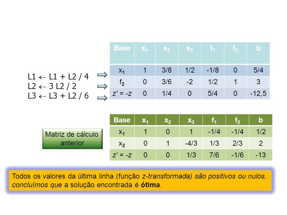 Basex1x1 x2x2 x3x3 f1f1 f2f2 b x1x1 101-1/4 1/2 x2x2 01-4/31/32/32 z' = -z001/37/6-1/6-13 Matriz de cálculo anterior Basex1x1 x2x2 x3x3 f1f1 f2f2 b x1